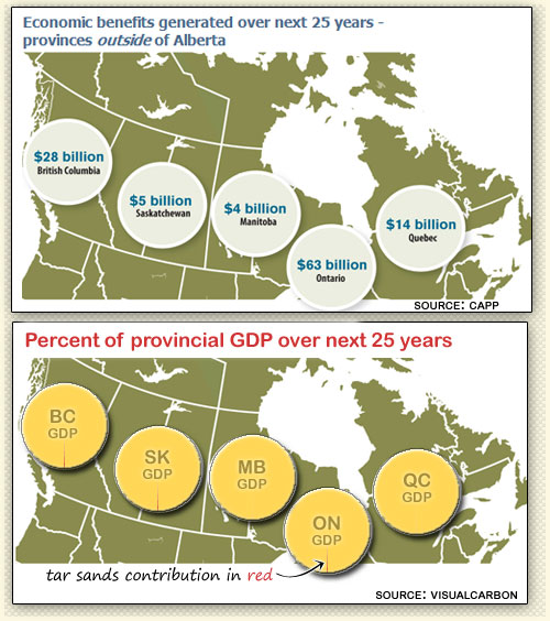 Two views of tar sands GDP potential by Barry Saxifrage
