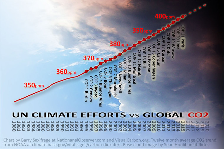 Atmosphere Weather And Climate Barry Pdf To Jpg